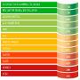 Ranking de aseguradoras sanitarias según los médicos